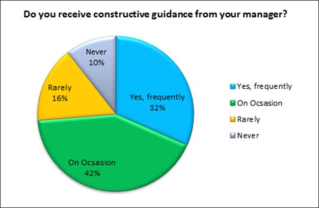 area_surveys_3