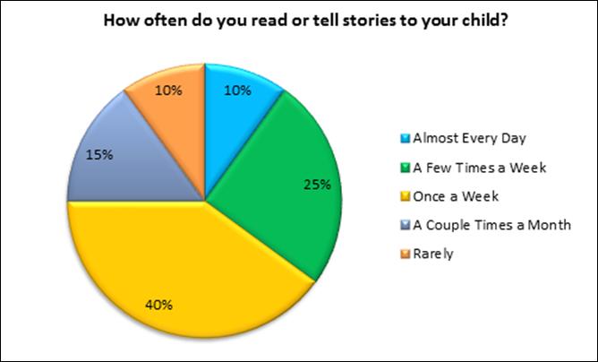 family_surveys_2